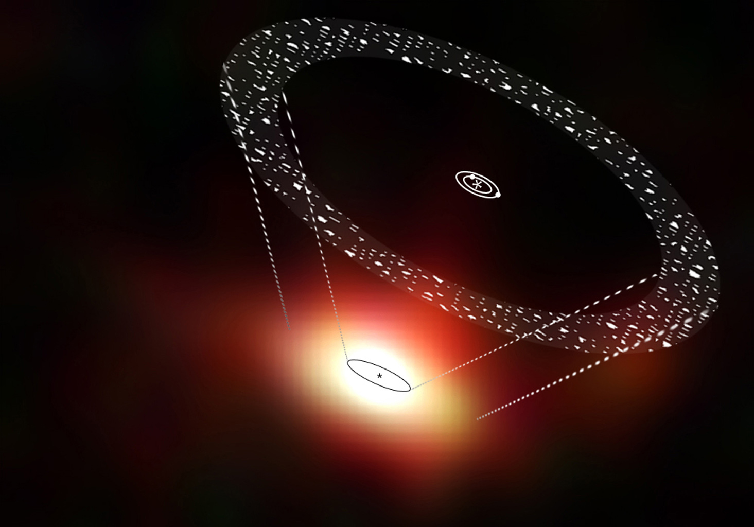 This artist's impression shows the orbits of planets and comets around the star 61 Vir, superimposed on a view from the Herschel Space Telescope.