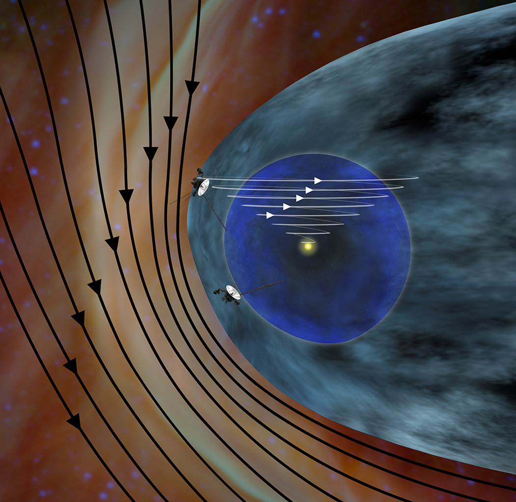 This artist's concept shows the different expected directions of the magnetic fields in interstellar space (black lines) and the magnetic field emanating from our sun (white lines) as NASA's Voyager 1 spacecraft travels northward out of the heliosphere.
