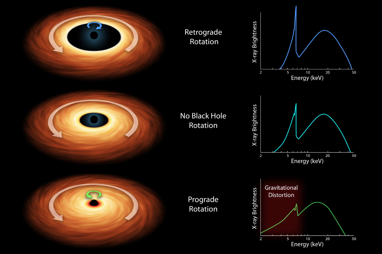 Space images how to measure the spin of a black hole for Space and time fabric