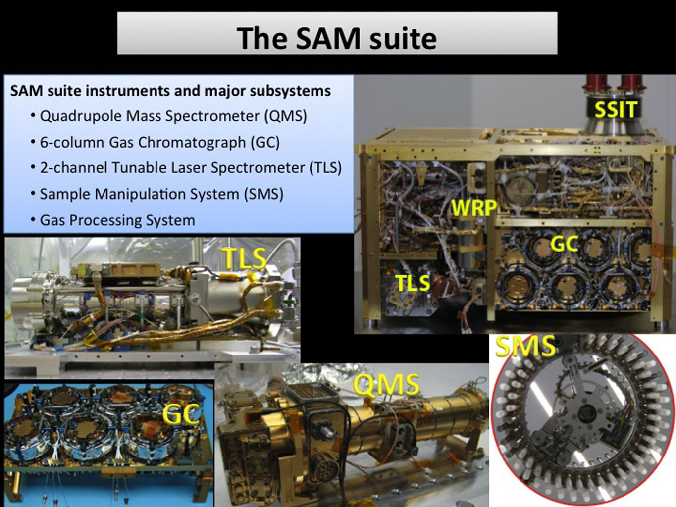 This illustration shows the instruments and subsystems of the Sample Analysis at Mars (SAM) suite on the Curiosity Rover of NASA's Mars Science Laboratory Project. SAM analyzes the gases in the Martian atmosphere.