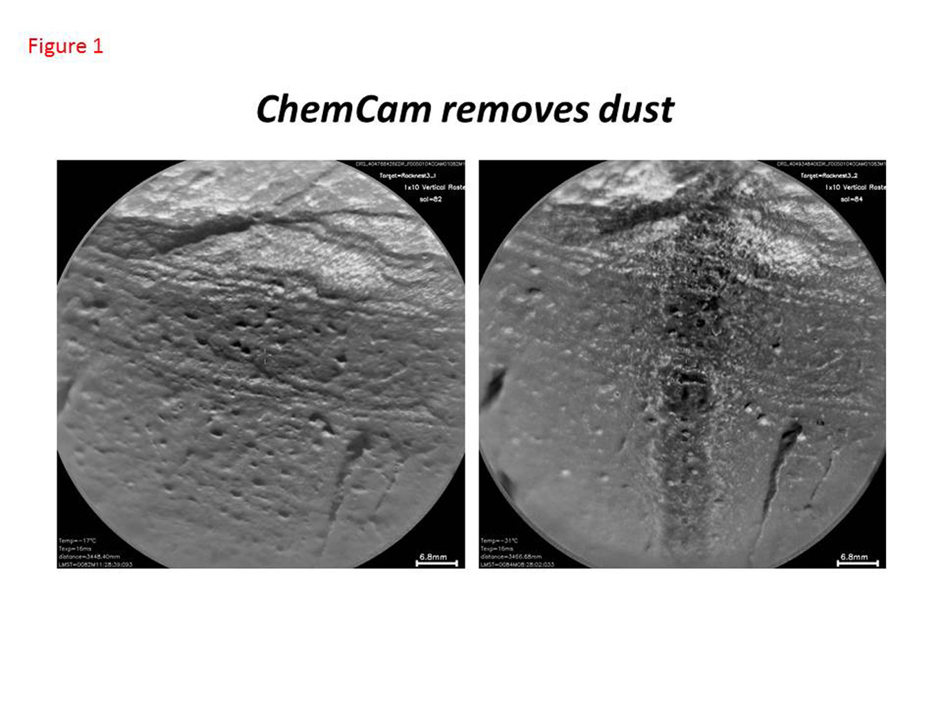 This pair of images taken a few minutes apart show how laser firing by NASA's Mars rover Curiosity removes dust from the surface of a rock. The images were taken by the remote micro-imager camera in the laser-firing Chemistry and Camera (ChemCam).