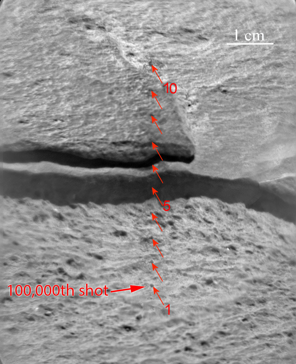 Since landing on Mars in August 2012, NASA's Curiosity Mars rover has fired the laser on its Chemistry and Camera (ChemCam) instrument more than 100,000 times at rock and soil targets up to about 23 feet (7 meters) away.