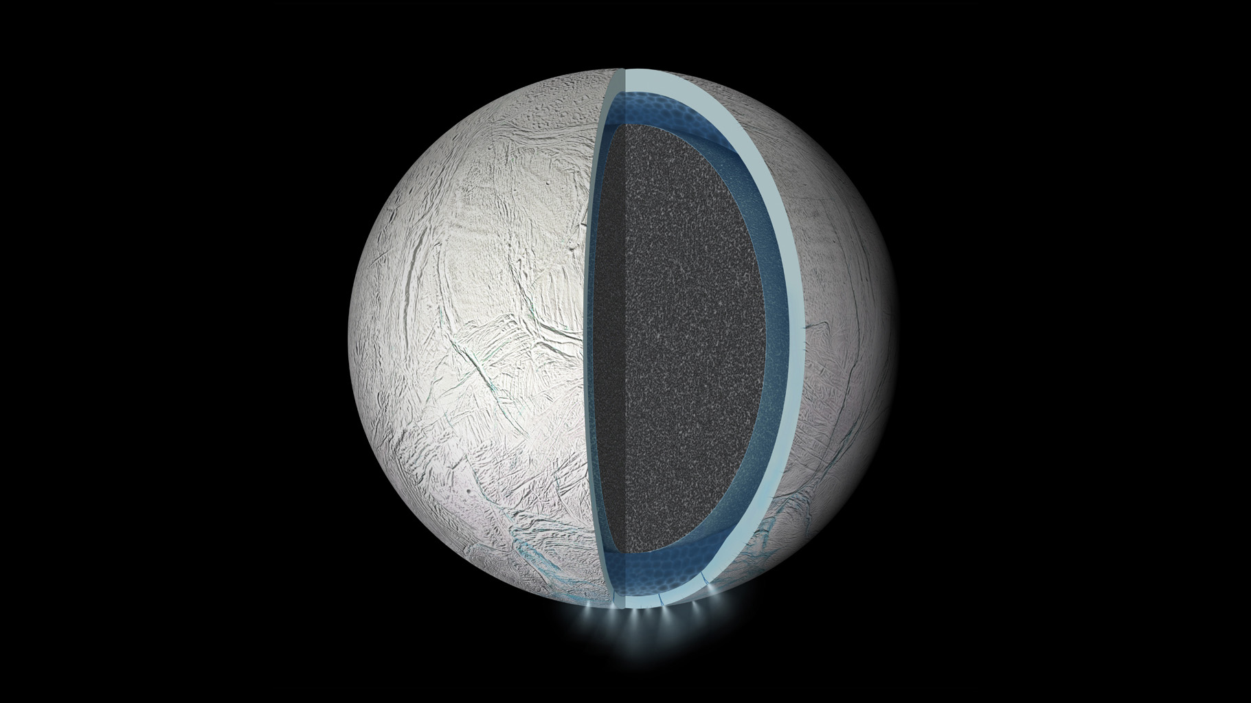 This illustration based on data from NASA's Cassini spacecraft is of the interior of Saturn's moon Enceladus showing a global liquid water ocean between its rocky core and icy crust.