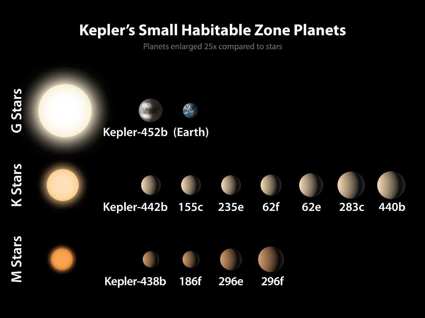 space images kepler s small habitable zone planets