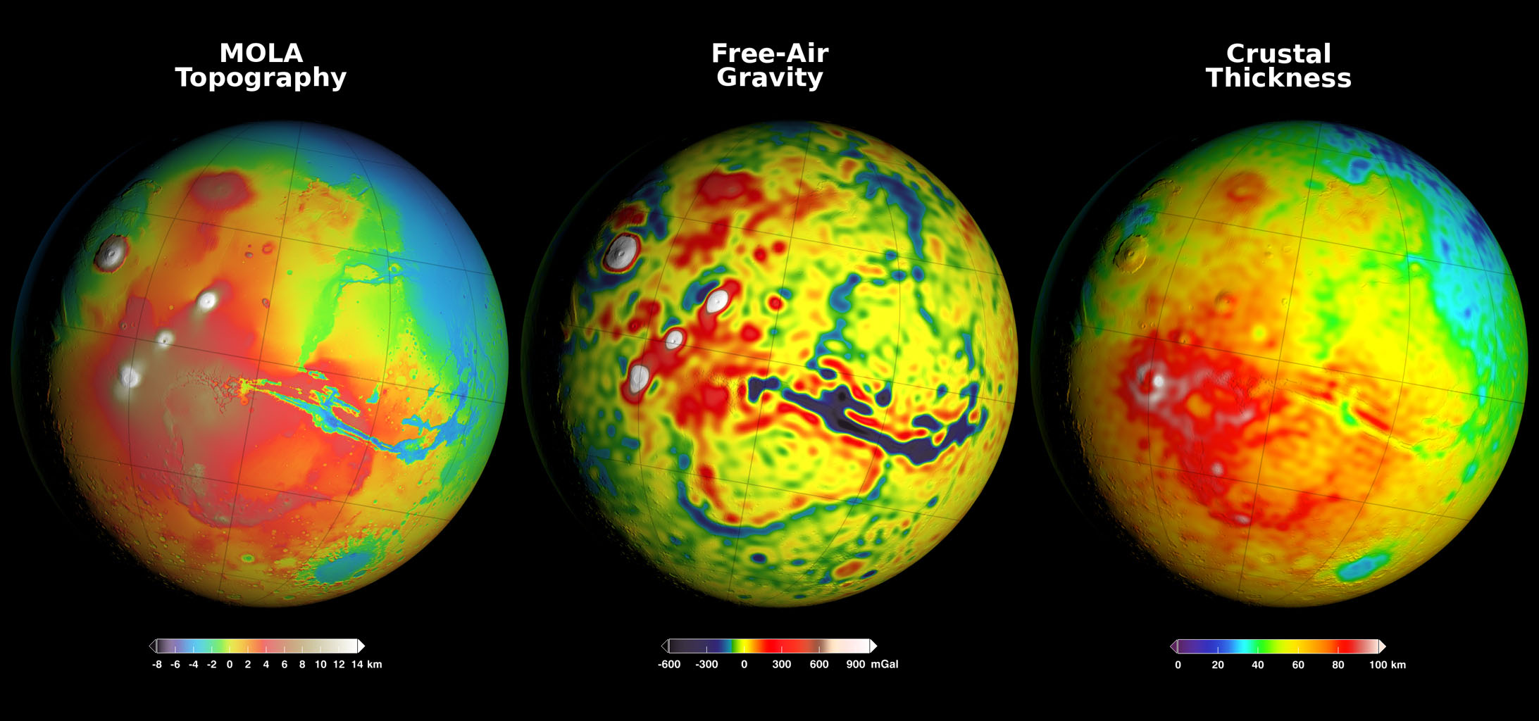 Newly detailed mapping of local variations in Mars' gravitational pull on orbiters (center), combined with topographical mapping of the planet's mountains and valleys (left) yields the best-yet mapping of Mars' crustal thickness (right).