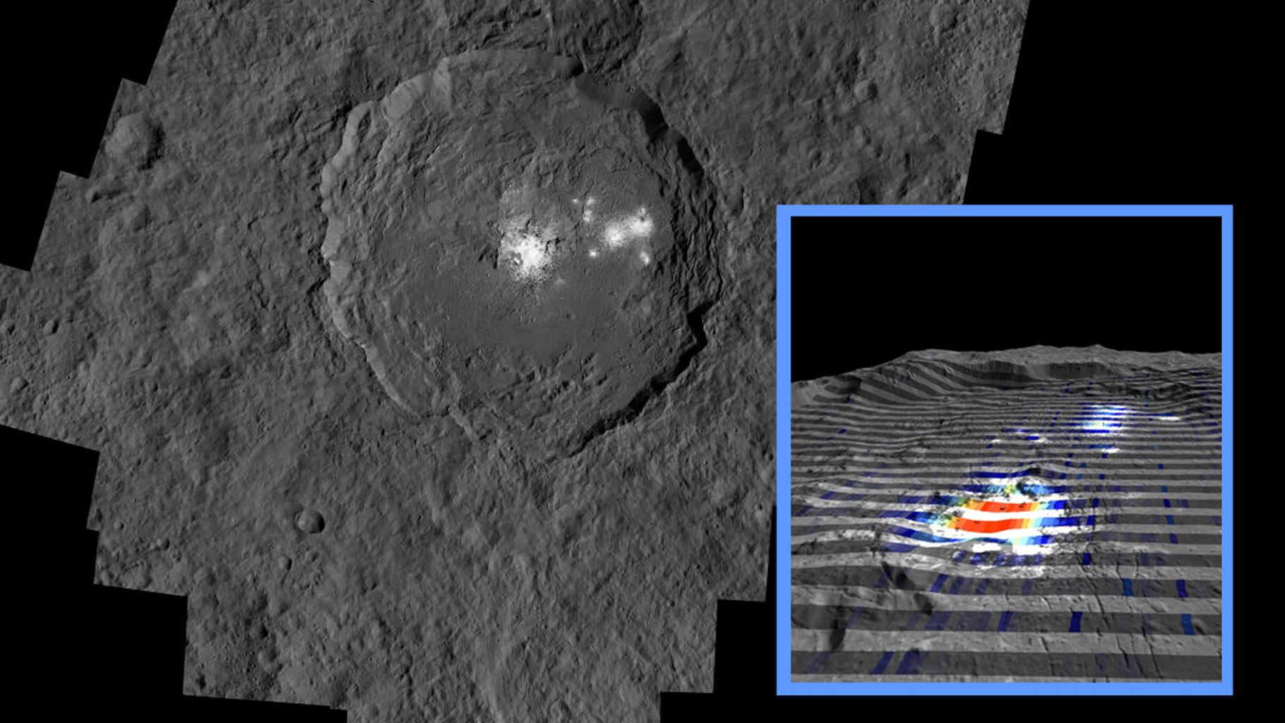 De lyse pletter på Ceres