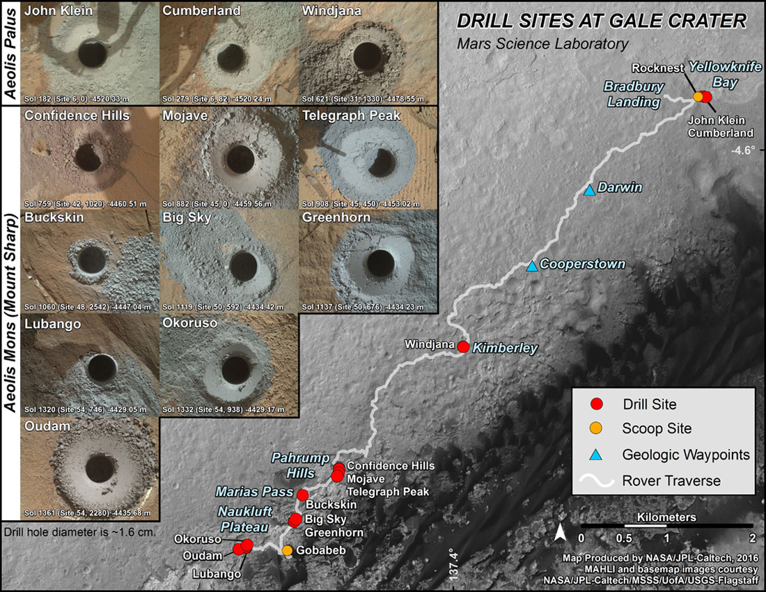 This graphic maps locations of the first 14 sites where NASA's Curiosity Mars rover collected rock or soil samples for analysis by laboratory instruments inside the vehicle.