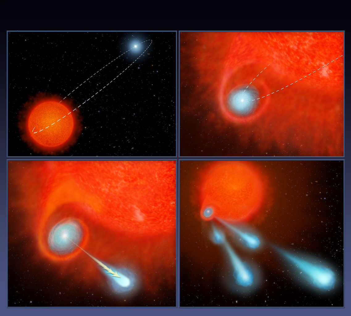 This four-panel graphic based on data from NASA's Hubble's Space Telescope illustrates how the binary-star system V Hydrae is launching balls of plasma into space.
