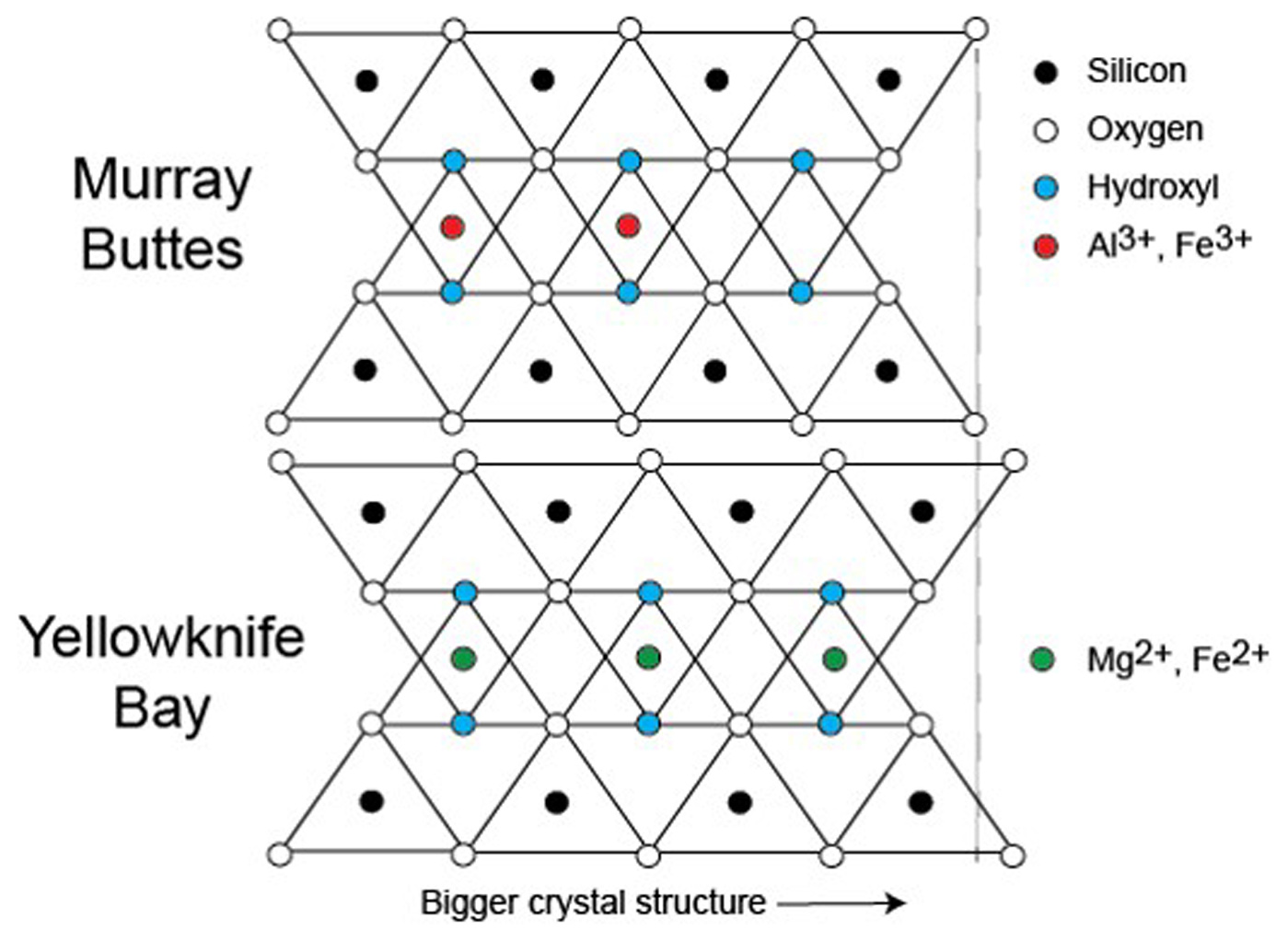 Space images clay mineral crystal structure tied to composition this diagram illustrates how the dimensions of clay minerals crystal structure are affected by which ccuart Image collections