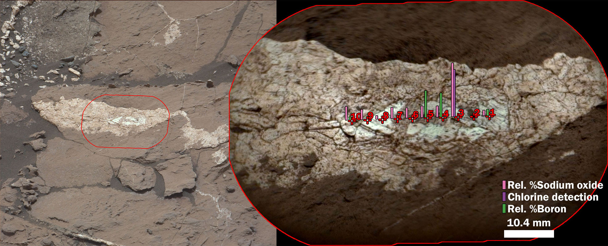 Examination of a calcium sulfate vein called 'Diyogha' by the Chemical and ChemCam instrument on NASA's Curiosity Mars rover found boron, sodium and chlorine.