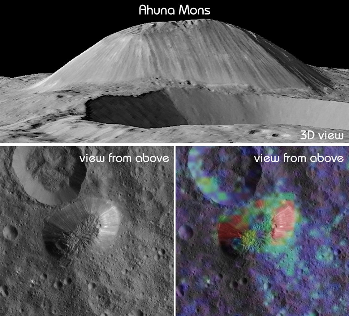 This view from NASA's Dawn mission shows Ceres' tallest mountain, Ahuna Mons. A significant amount of sodium carbonate has been found, shown in green and red colors in the lower right image.