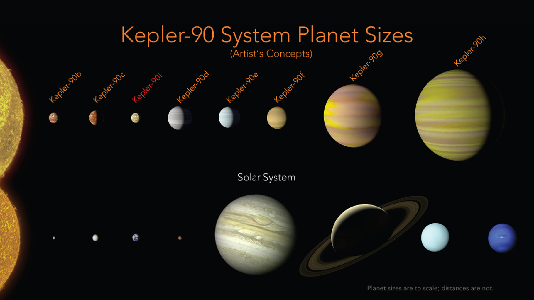 Space Images  Kepler System Compared To Our Solar System  Kepler System Compared To Our Solar System Artists Concept High School Sample Essay also Purchase Book Reports  How To Write A High School Essay