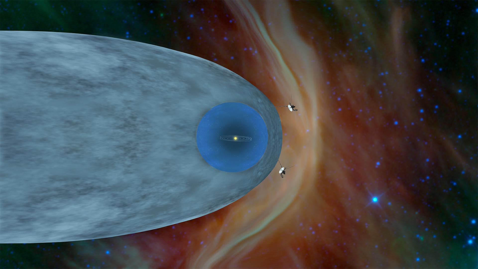 This graphic shows the position of NASAs Voyager 1 and Voyager 2 probes, outside of the heliosphere, a protective bubble created by the Sun that extends well past the orbit of Pluto.