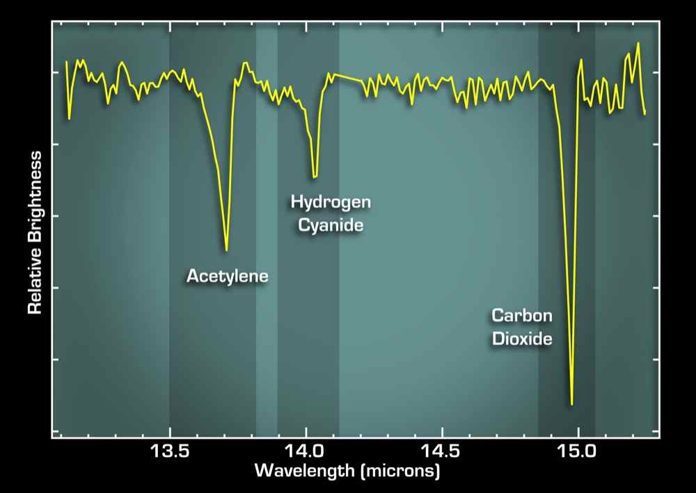 The Apparent Motion of Stars amp Planets  Video amp Lesson
