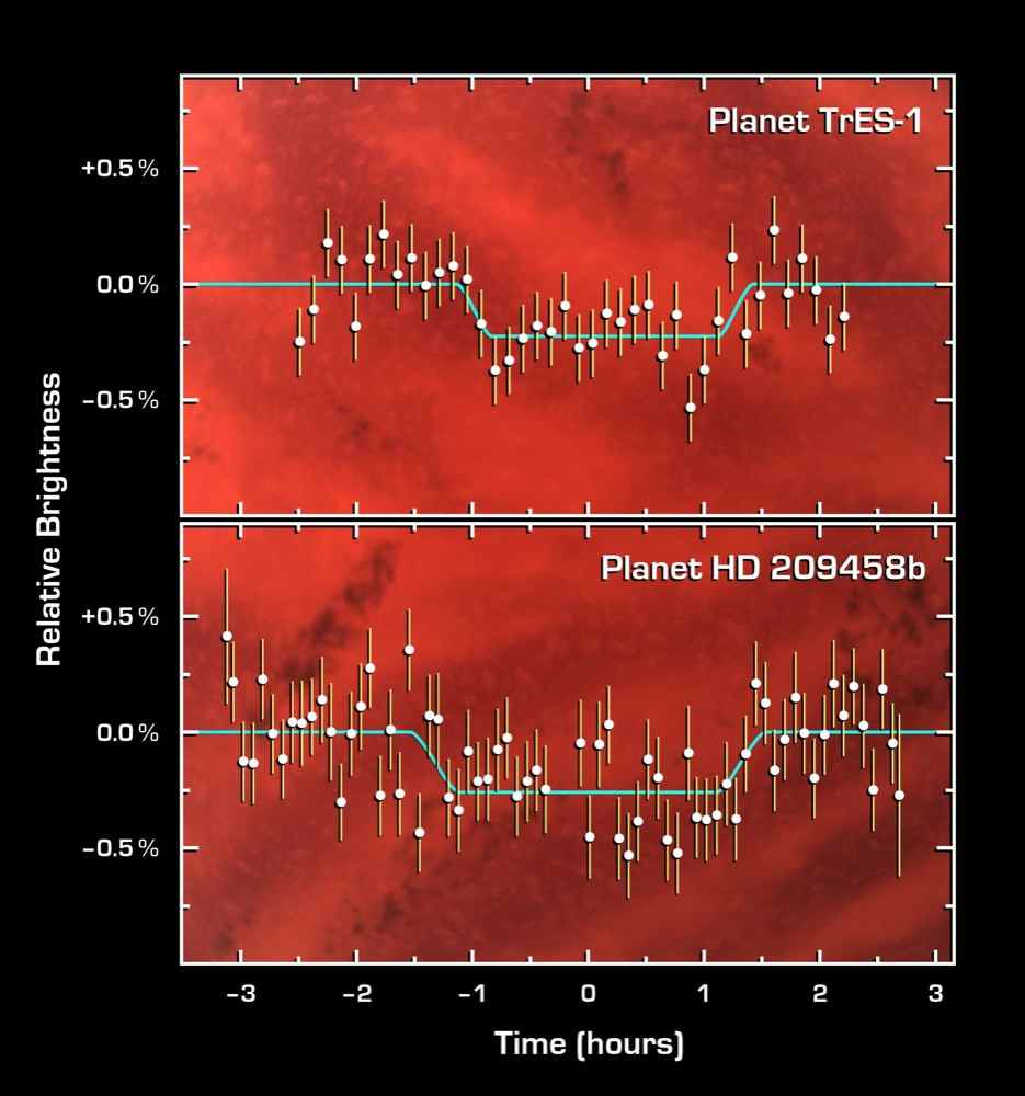 Space images wallpaper search nasa jet propulsion laboratory this graph of data from nasas spitzer space telescope shows changes in the infrared light output voltagebd Choice Image