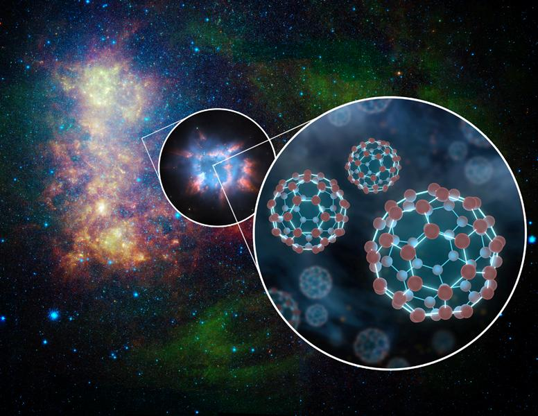 An infrared photo of the Small Magellanic Cloud taken by NASA's Spitzer Space Telescope is shown in this artist's illustration; an example of a planetary nebula, and a magnified depiction of buckyballs.