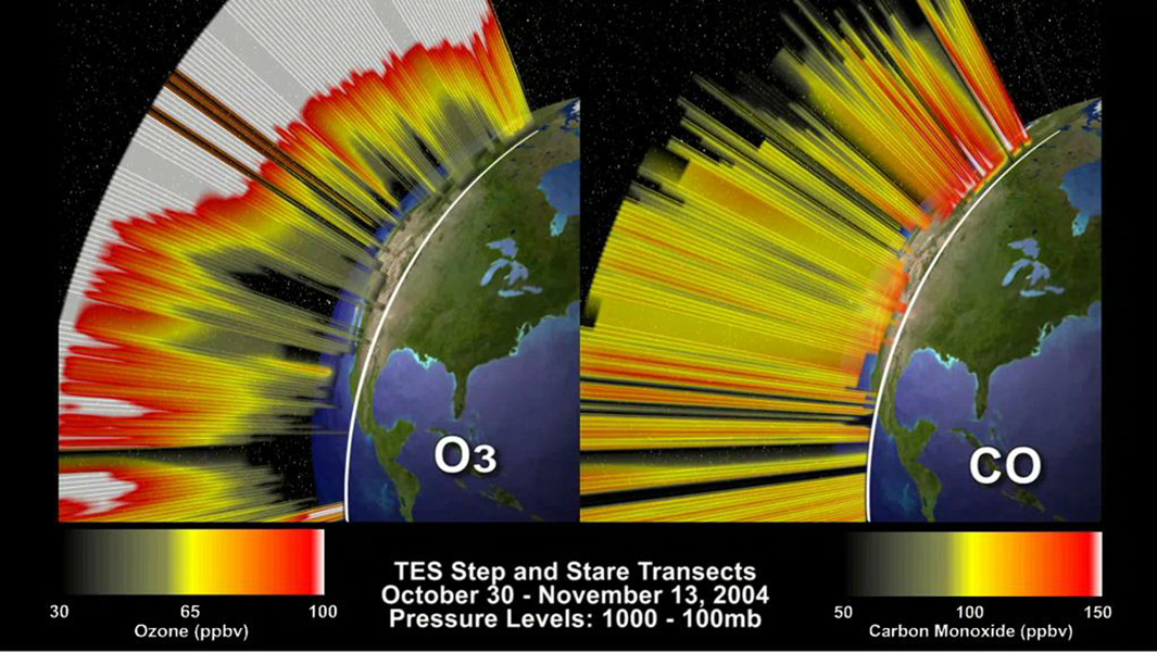 This frame from an animation depicts the distribution of O3 and CO in the atmosphere over North America. This visualization is based on data acquired by NASA's Tropospheric Emission Spectrometer (TES).