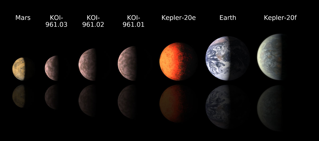 Astronomers using data from NASA's Kepler mission and ground-based telescopes recently discovered the three smallest exoplanets known to circle another star, called KOI-961.01, KOI-961.02 and KOI-961.03.