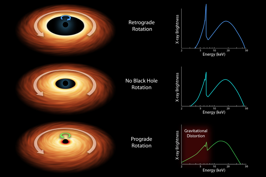 black holes size comparison - photo #25