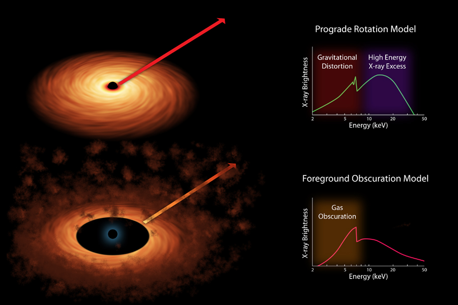 black holes observation - photo #40