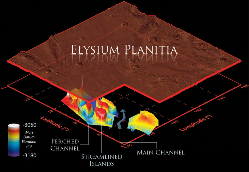 This illustration schematically shows where the Shallow Radar instrument on NASA's Mars Reconnaissance Orbiter detected flood channels that had been buried by lava flows in the Elysium Planitia region of Mars.
