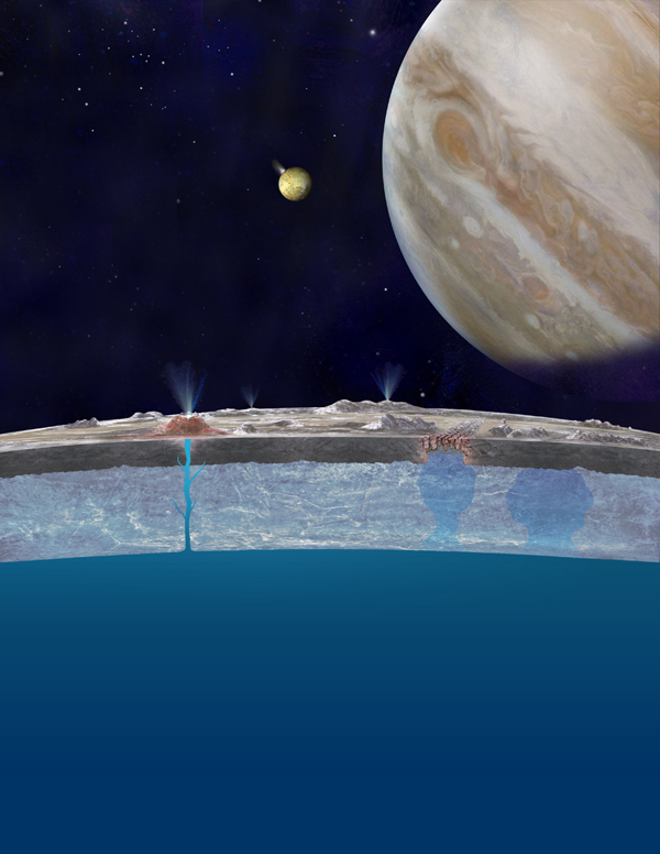 Based on new evidence from Jupiter's moon Europa, astronomers hypothesize that chloride salts bubble up from its global liquid ocean and reach the frozen surface where they are bombarded with sulfur from volcanoes on Jupiter's innermost large moon, Io.