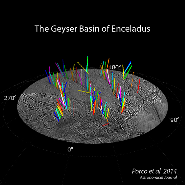 This graphic shows a 3-D model of 98 geysers whose source locations and tilts were found in a NASA Cassini imaging survey of Enceladus' south polar terrain by the method of triangulation.