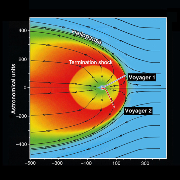 voyager 2 heliosphere - photo #25