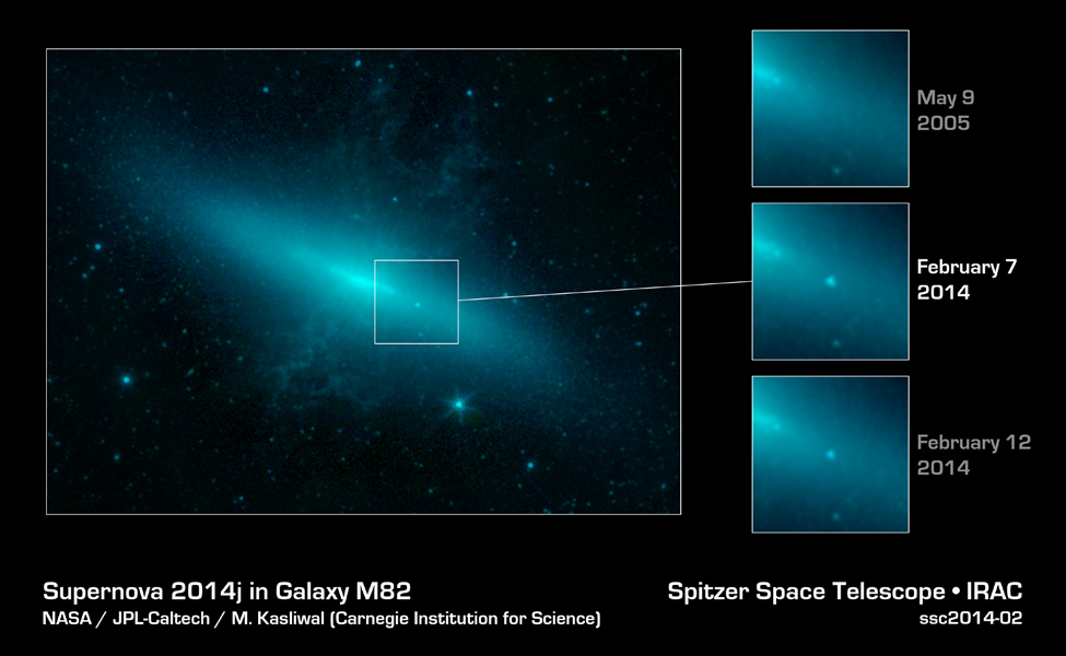 The closest supernova of its kind to be observed in the last few decades, M82 or the 'Cigar galaxy,' has sparked a global observing campaign involving legions of instruments on the ground and in space, including NASA's Spitzer Space Telescope.