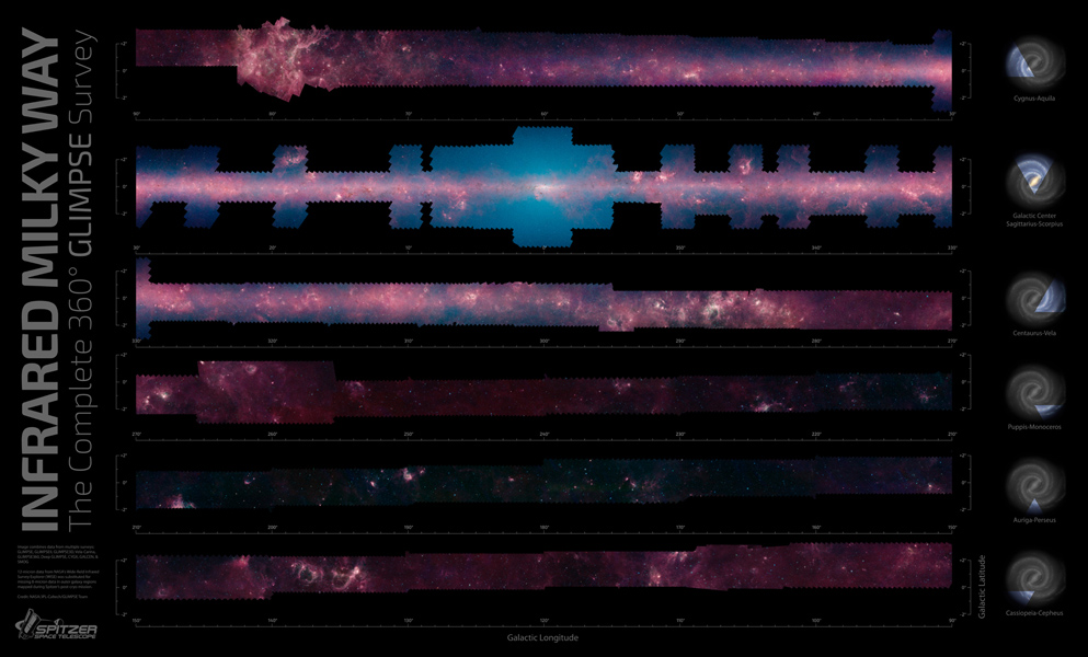 This mosaic reveals a panorama of the Milky Way from NASA's Spitzer Space Telescope. This picture covers only about three percent of the sky, but includes more than half of the galaxy's stars and the majority of its star formation activity.