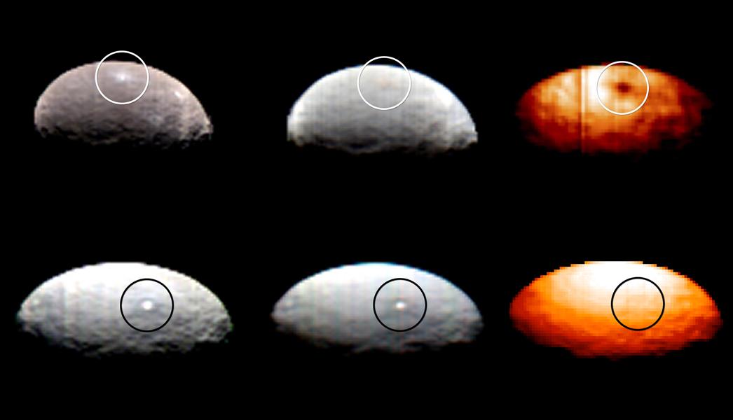 température des points lumineux de Ceres