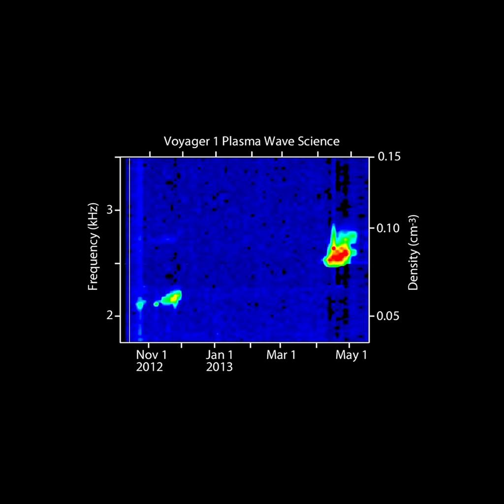 nasa space sound recordings