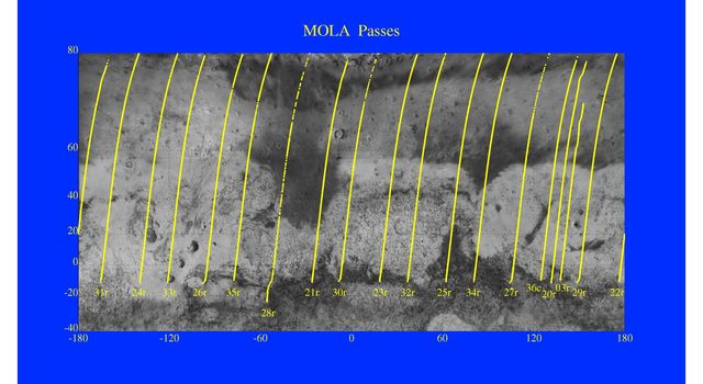 Contingency science passes are seen in this image of a portion of Mars from NASA's Mars Global Surveyor.