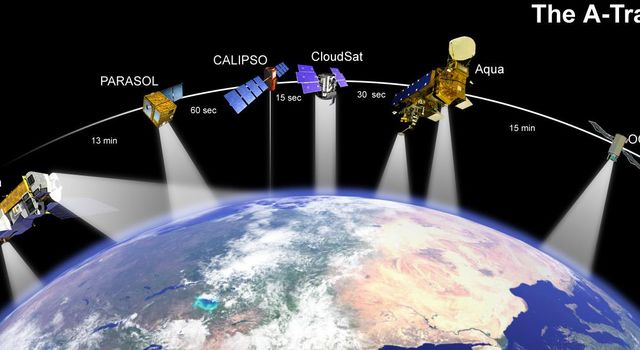 This artist's concept shows how NASA's CALIPSO and CloudSat will fly in formation with other Earth Observing Satellites.