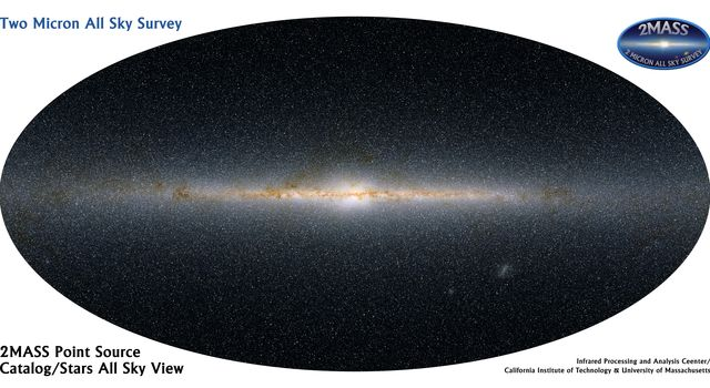 This panoramic view encompasses the entire sky as seen by Two Micron All-Sky Survey. This image is centered on the core of our own Milky Way galaxy, toward the constellation of Sagittarius.