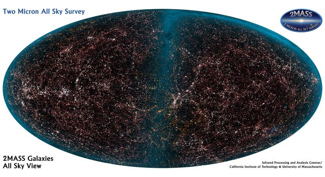 This panoramic view encompasses the entire sky and reveals the distribution of galaxies beyond the Milky Way galaxy, which astronomers call extended sources, as observed by Two Micron All-Sky Survey.