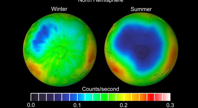 Observations by NASA's 2001 Mars Odyssey spacecraft show a comparison of wintertime (left) and summertime (right) views of the north polar region of Mars in intermediate-energy, or epithermal, neutrons.