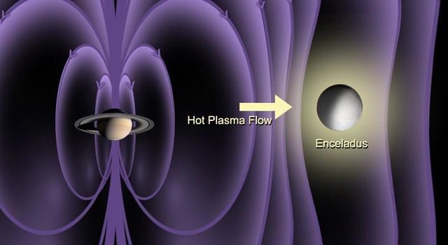 Atmosphere on Enceladus (Artist Concept)