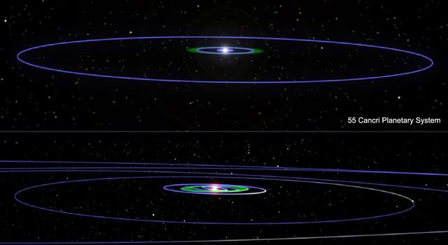 This artist's concept illustrates two planetary systems -- 55 Cancri (top) and our own. Blue lines show the orbits of planets, including the dwarf planet Pluto in our solar system.
