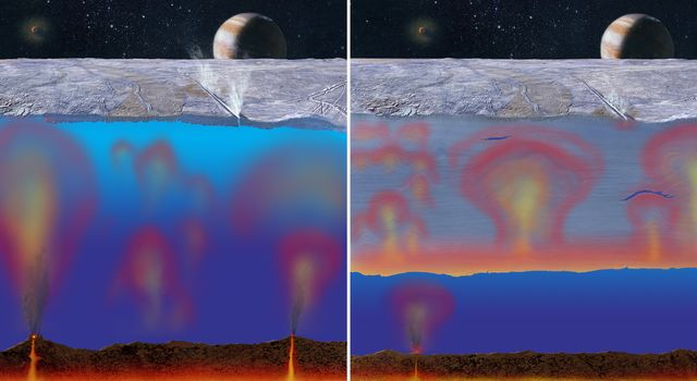 Scientists are all but certain that Europa has an ocean underneath its icy surface, but they do not know how thick this ice might be. This artist concept illustrates two possible cut-away views through Europa's ice shell.