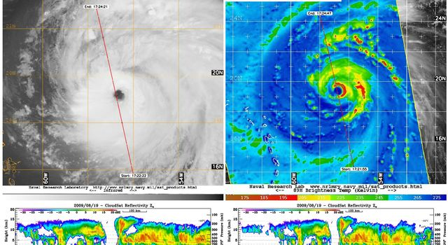 NASA's satellite CloudSat captured an extraordinary eye overpass of a category 4 Hurricane Bill on August 19, 2009 at 1720 UTC (1220 EDT). Bill's maximum sustained winds are 132 mph (115 knots) with a central pressure of 947 mb.