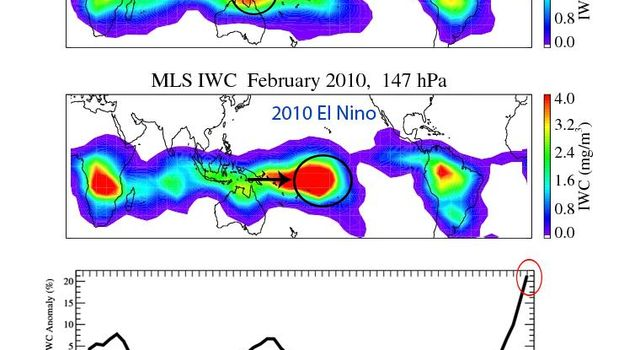 NASA's Aura spacecraft sees El Niño's effects on the atmosphere. An El Niño is characterized by an abnormal warming of sea surface temperatures in the equatorial central and eastern Pacific Ocean.