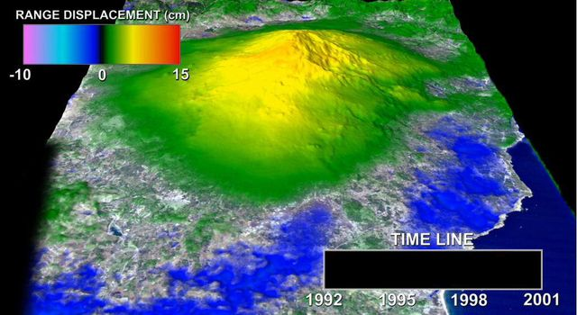 This animation depicts a time-series of ground deformation at Mount Etna Volcano between 1992 and 2001. The deformation results from changes in the volume of a shallow chamber centered approximately 5 km (3 miles) below sea level.