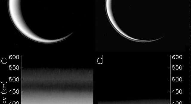 The change in Titan's haze layer is illustrated in this figure, derived from data obtained by NASA's Cassini spacecraft. The picture of Titan in panel a was taken on May 3, 2006, panel b was taken on April 2, 2010.