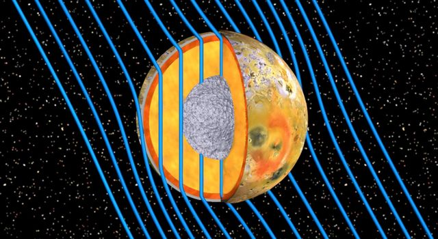 This graphic shows the internal structure of Jupiter's moon Io as revealed by data from NASA's Galileo spacecraft. Io is bathed in magnetic field lines (shown in blue) that connect the north polar region of Jupiter to the planet's south polar region.