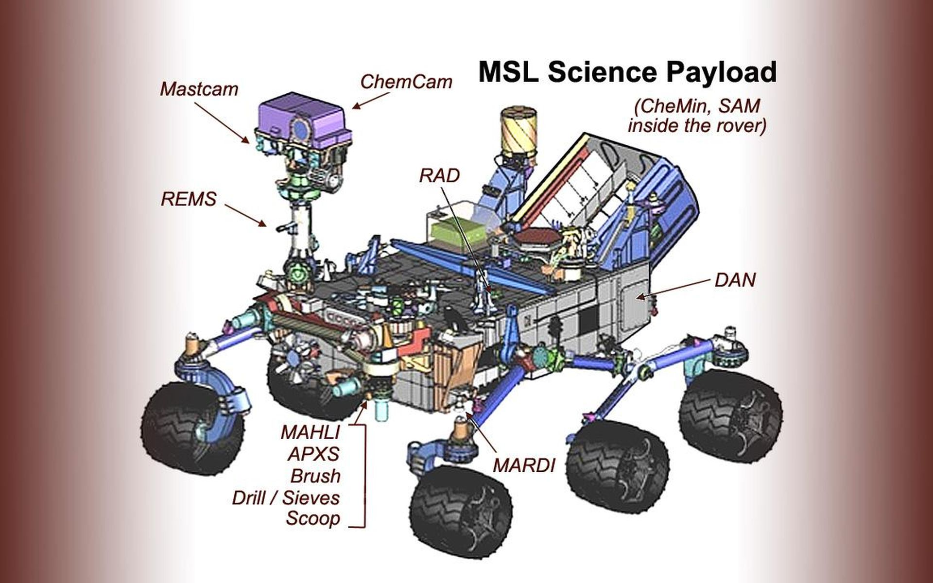 space images diverse science payload on mars rover curiosity rh jpl nasa gov Mars Rover Names Curiosity Rover Drawing