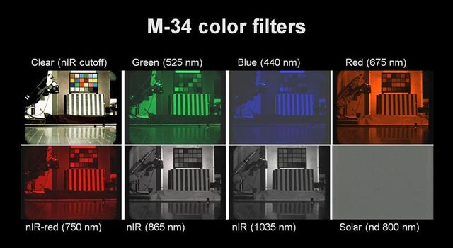 This figure shows images acquired through each of the eight filters in the filter wheel of the 34-millimeter-focal-length Mast Camera (Mastcam-34) on NASA's Mars rover Curiosity.