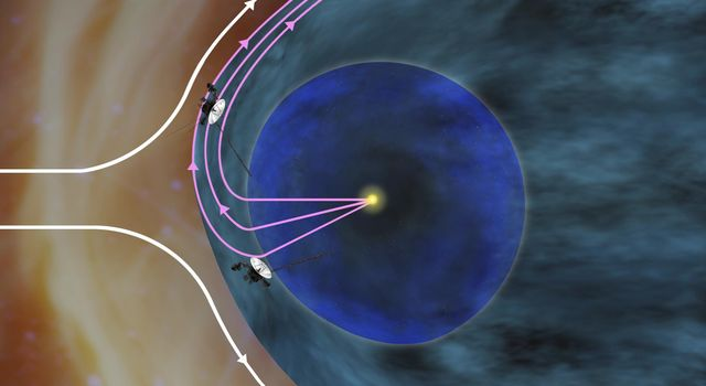 This artist's concept shows how NASA's Voyager 1 spacecraft is bathed in solar wind from the southern hemisphere flowing northward. This phenomenon creates a layer of giant bubble of solar ions just inside the outer boundary of the heliosphere.