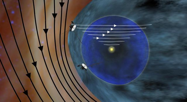 Solar and Interstellar Magnetic Fields