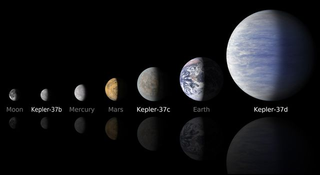 NASA's Kepler mission compares artist's concepts of the planets in the Kepler-37 system to the moon and planets in the solar system. The smallest planet, Kepler-37b, is slightly larger than our moon.